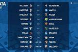 IL COMMENTO/ Serie A: ecco le protagoniste dell'undicesima giornata