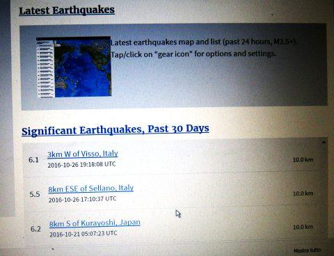 USGS dati
