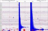Terremoto centro Italia. E' la sequenza sismica iniziata il 24 agosto. Magnitudo di 5.9 o 6.1?